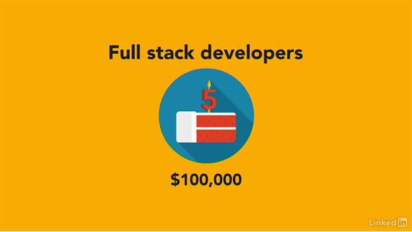 Maximize compensation: Becoming a Web Developer: Full Stack vs Front End