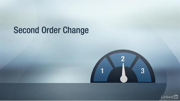 Organizational change management: Change Management