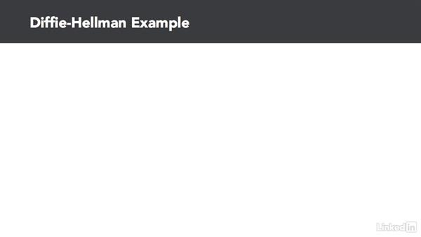 Diffie-Hellman: CompTIA Security+ Exam Prep (SY0-401): Cryptography