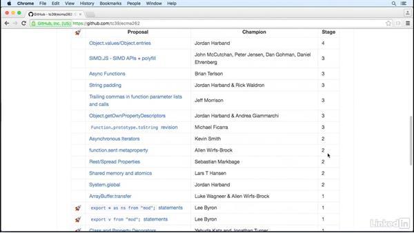 Using presets: Learn Webpack: The Basics