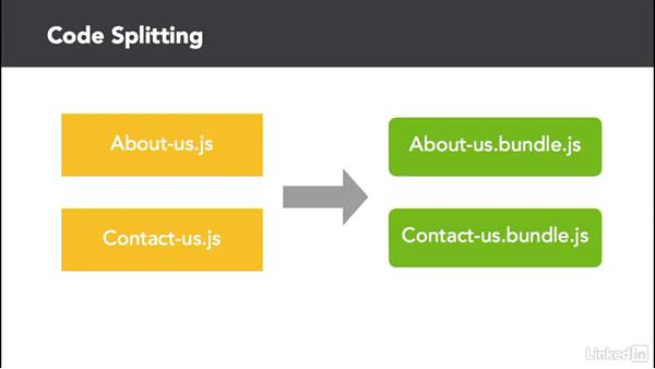 What is code splitting?: Learn Webpack: The Basics