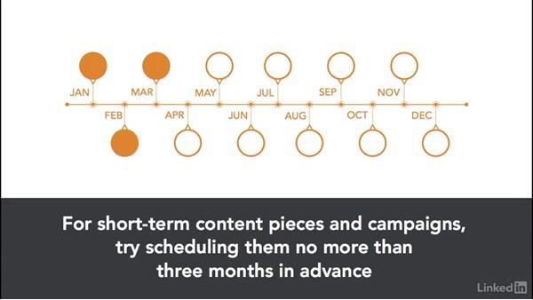 Set the time frame: Create an Editorial Calendar