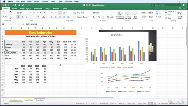 Select data to display as a chart: Excel for Mac 2016: Charts in Depth