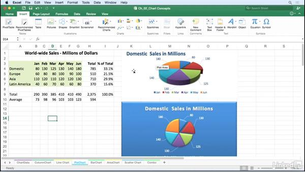Select the right chart type: Excel for Mac 2016: Charts in Depth