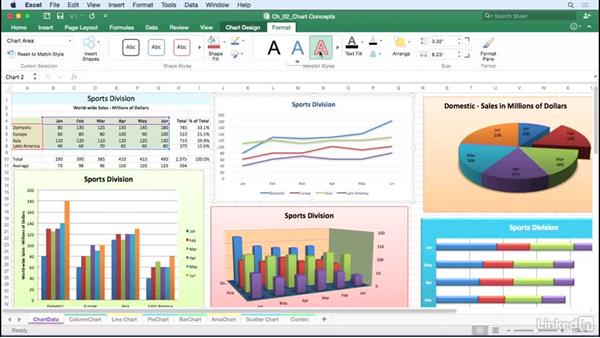 Use Charts Ribbon tab: Excel for Mac 2016: Charts in Depth