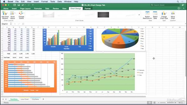 Use the Switch Row/Column button for a different view of the data: Excel for Mac 2016: Charts in Depth
