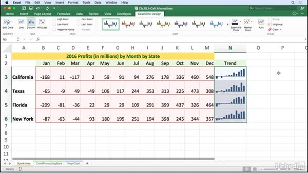 Create graphic-in-cell charts with sparklines: Excel for Mac 2016: Charts in Depth