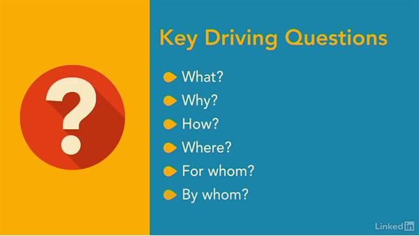Key driving questions: Foundations of UX: Content Strategy