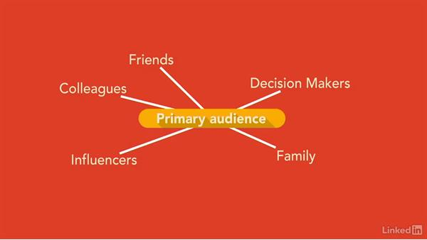 Define an audience: Foundations of UX: Content Strategy