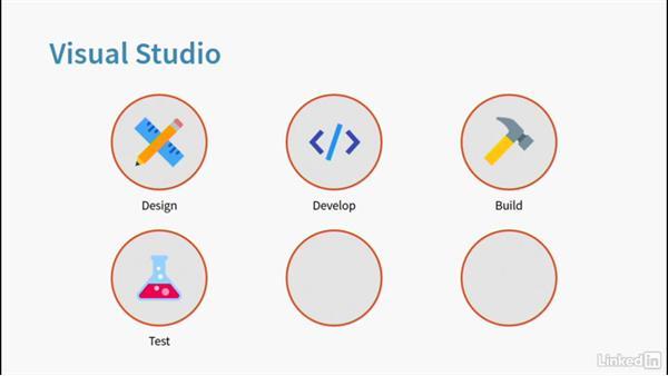 Visual Studio: Learning Universal Windows App Development