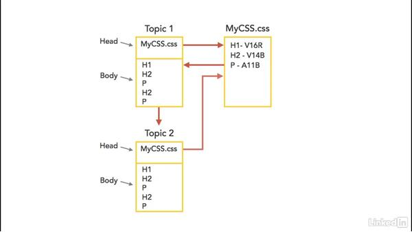 CSS concepts: MadCap Flare 12 Essential Training