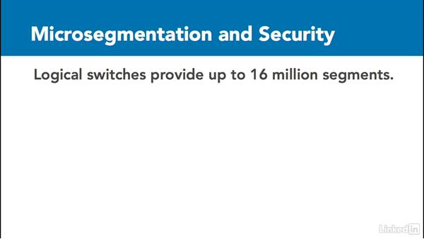 The advantages of microsegmentation of security: Learn VMware NSX: Security
