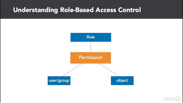 Role-based access control: Learn VMware NSX: Security