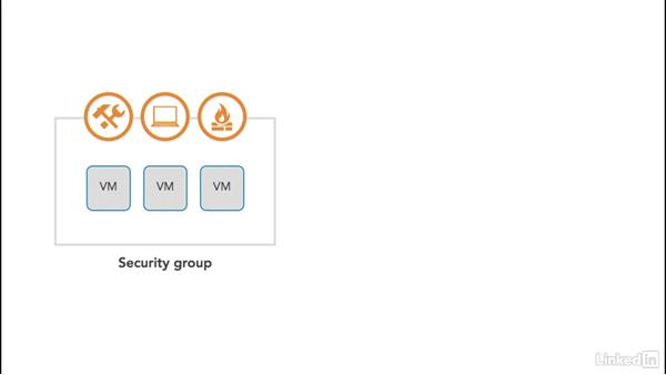 The need for Service Composer: Learn VMware NSX: Security