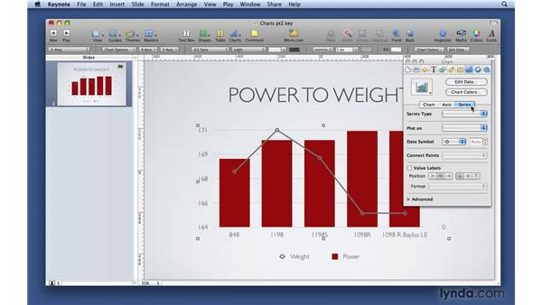 Working with chart data: Keynote '09 Essential Training