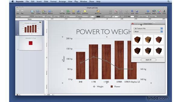 Formatting charts: Keynote '09 Essential Training