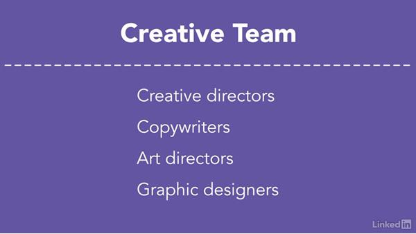 How a digital marketing agency works: Hiring an External Digital Marketing Agency