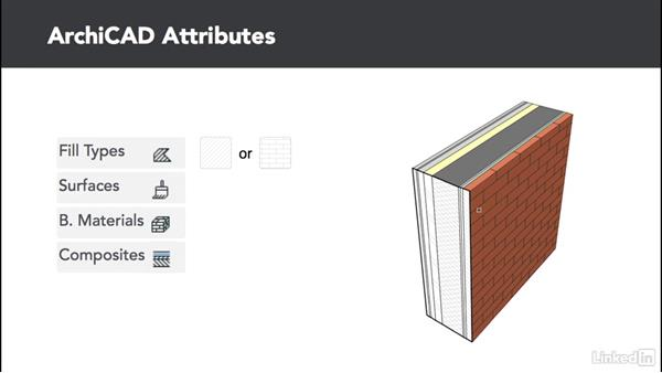 Understanding attributes in ArchiCAD: ArchiCAD Essential Training