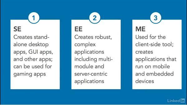 Welcome: Java Platforms Compared: SE vs EE vs ME