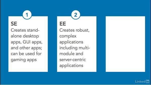 SE, ME, and EE at a glance: Java Platforms Compared: SE vs EE vs ME