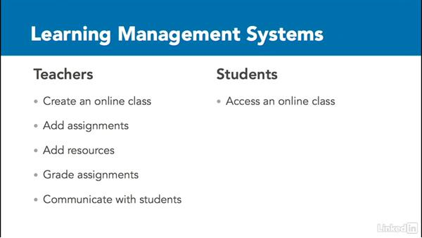 Overview of learning management systems: Learn Canvas 2016
