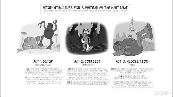 Acts, sequences, and scenes: Animation Foundations: Storyboarding