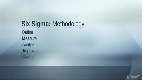 What is Six Sigma?: Six Sigma Fundamentals