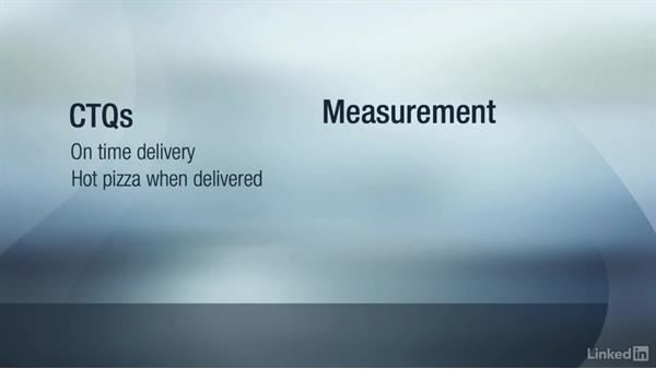 Critical to quality metrics: Six Sigma Fundamentals