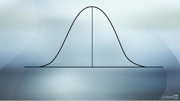 Variation and the normal curve: Six Sigma Fundamentals