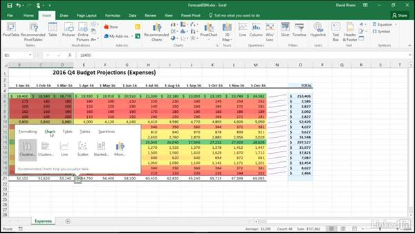 Show data with recommended charts: Migrating from Office 2007 to Office 2016
