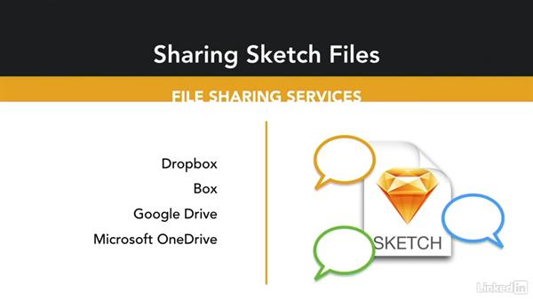 Using file sharing services: Sketch For UX Design Teams
