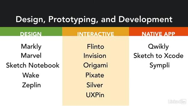Integrating with design, prototyping, and development platforms: Sketch For UX Design Teams