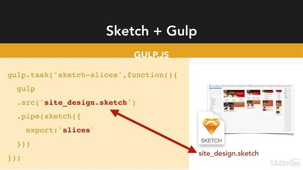 Extracting Sketch assets with Gulp: Sketch For UX Design Teams