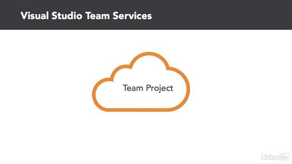 What are Team Services?: Visual Studio 2015 Essentials 10: Protecting Your Code Base with Source Control Providers