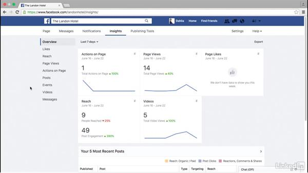 What are Facebook Insights?: Facebook for Business
