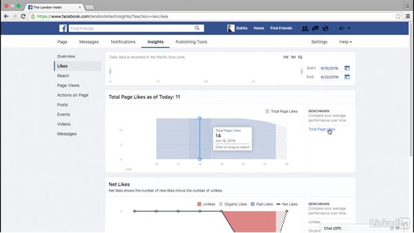 How to track your likes on Facebook: Facebook for Business