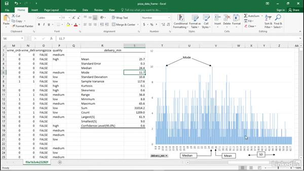Descriptive statistics in Excel: R for Excel Users