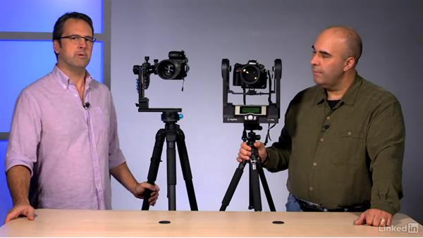 Telephoto lenses for gigapixel images: Creating 360-Degree Panoramas and Interactive Tours