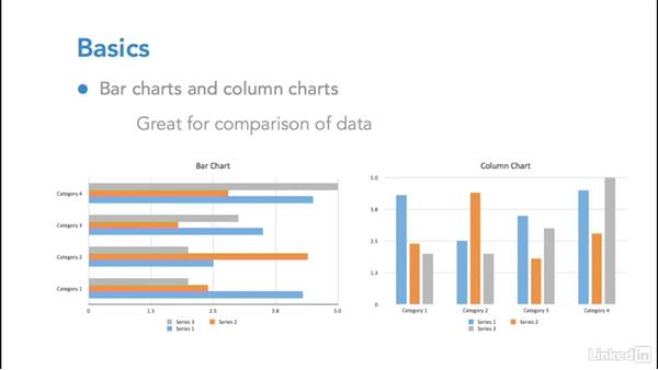 Selecting your chart types: Data Science Tips with Nate Makdad