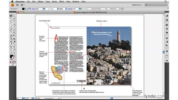 Deconstructing the document pt. 1: Designing a Magazine Layout