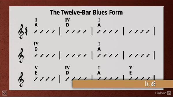 The 12-bar blues: Beginning Acoustic Guitar