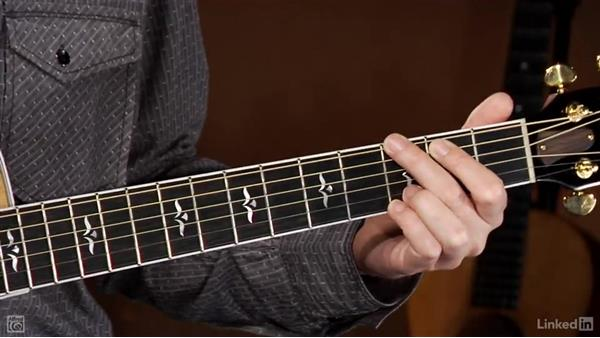Switching chords mid-measure: Beginning Acoustic Guitar