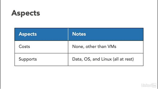 Securing virtual machines: Microsoft Azure: Security Concepts