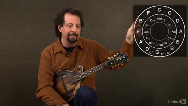 Mandolin four finger mandolin chords : Scales with four fingers, part 2