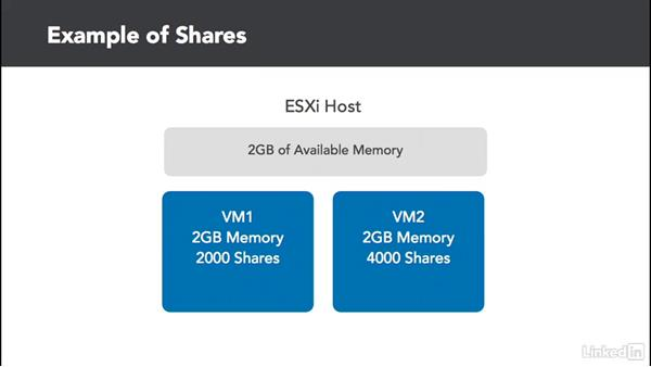 Understanding shares: Administer and Manage VMware vSphere Resources