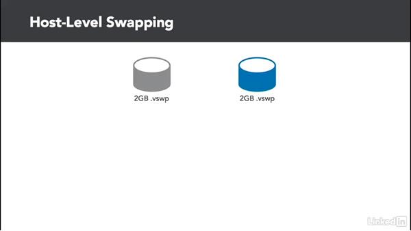 Reservations and VSWP files: Administer and Manage VMware vSphere Resources