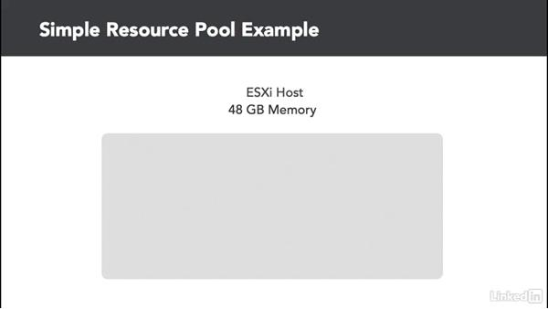Introduction to resource pools: Administer and Manage VMware vSphere Resources