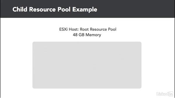 Child resource pools: Administer and Manage VMware vSphere Resources