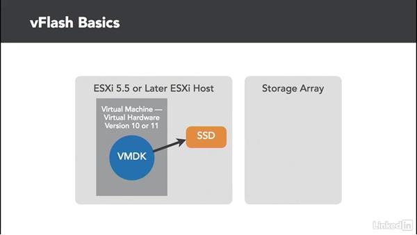 Introduction to vFlash: Administer and Manage VMware vSphere Resources