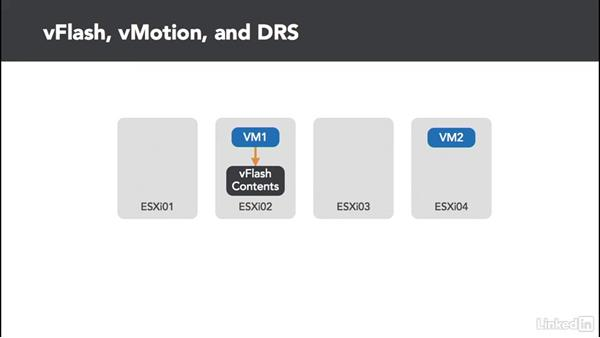 vFlash architecture: Administer and Manage VMware vSphere Resources